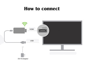 Image 5 - New Wireless WIFI Display Dongle HDMI Miracast DLNA AirPlay for iphone 7 6 Plus 5s Samsung