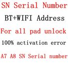 SN Serial Number For...