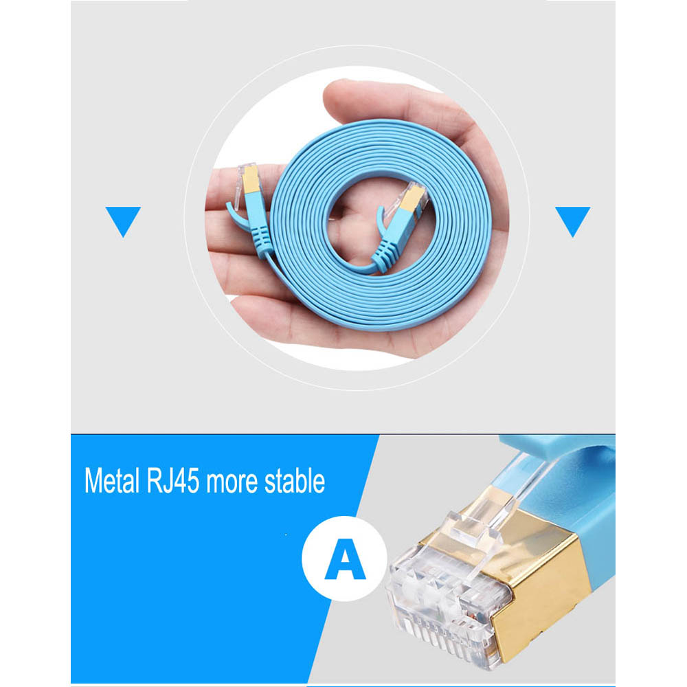 0.5m 1m 2m 3m 5m 8m 10m 15m 20m 25m 30m 40m 50m white blue flat cat6e rj45 male to rj45 male ethernet 4k hdmi 2 0 flat cable wire male to male with metal head 1m 1 5m 2m 3m 5m 10m 15m 20m 25m 30m 40m 50m 19 1 standard certified