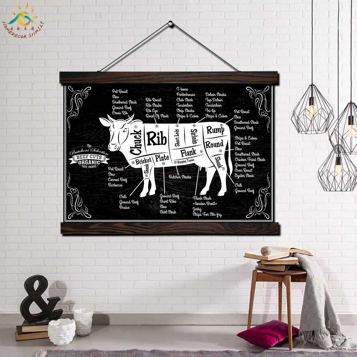 Beef Cuts Modern Wall Art Print Pop Art Picture And Poster Solid Wood Hanging Scroll Canvas Painting Home Decor