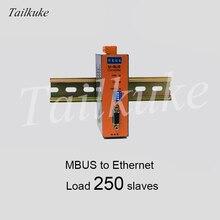 M-BUS/MBUS to Ethernet/Transmit Converter (250 Load) KH-ET-M250