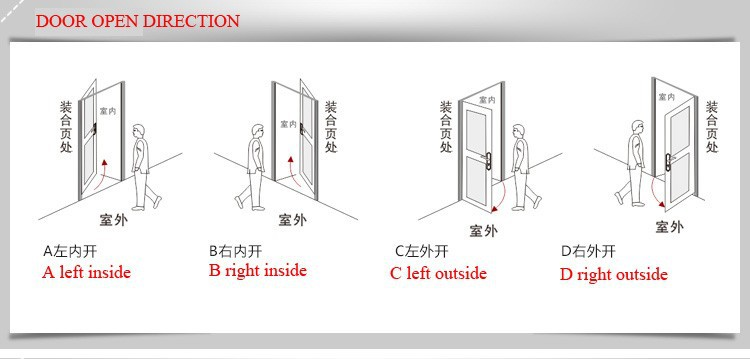 RF карты цифровой дверной замок автоматический замок для гостиницы A03