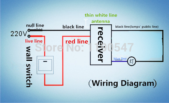 Swell Yam Wiring Diagram Online Wiring Diagram Wiring 101 Capemaxxcnl