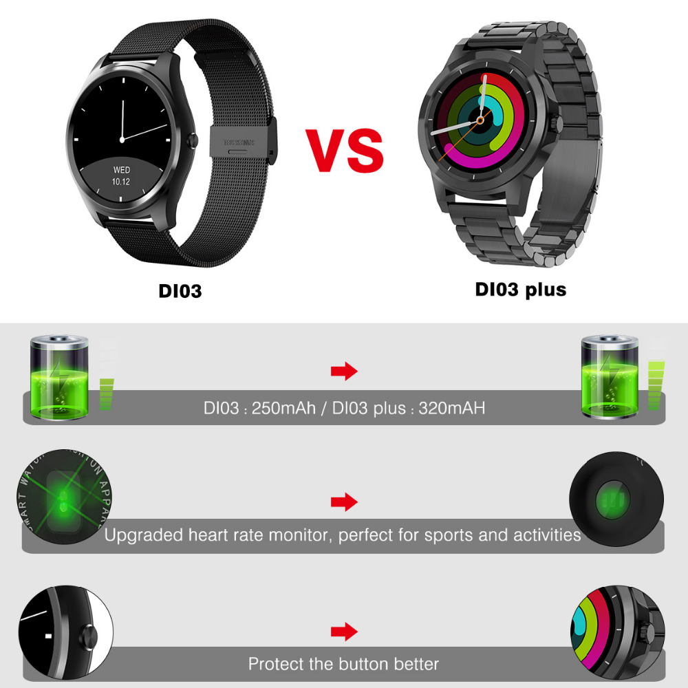 Diggro DI03 smartwatch compatible with most Android IOS & iPhone