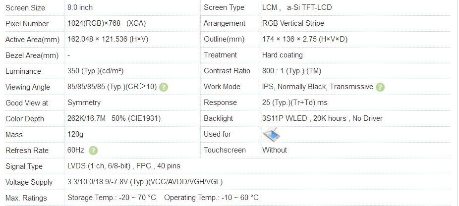 8 inch LCD 1024*768 Display Monitor Screen Kit with Drive Board  (HDMI+VGA+AV) for Raspberry Pi 3, PC Windows 7/8/10