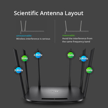 TP LINK WDR7400 Wireless Wifi Router Wi-Fi Repeater 2.4Ghz&5Ghz 802.11ac 1750mbps TP-Link TL-WDR7400 Soho Router With 6 Antenna