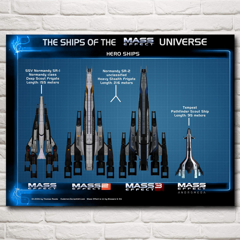 FOOCAME Mass Effect 2 3 4 Shooting Action Game Art Silk Poster Picture Bedroom Living Room Decor 12x16 24X32 30x40 Inches(China)