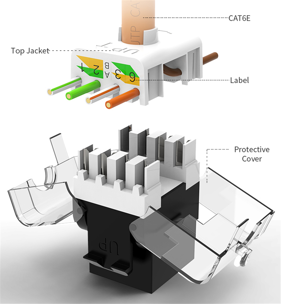 CAT6/CAT5e инструмент меньше трапецеидальное гнездо, AMPCOM RJ45 UTP Keystone модуль адаптера без Пробивной требуется инструмент муфты-1/2/10 шт. в комплекте