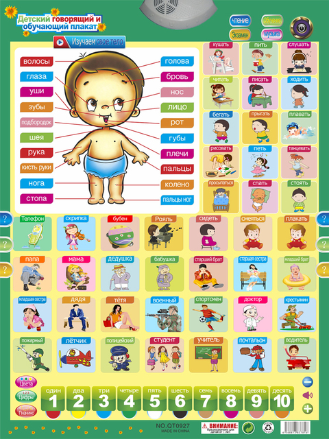 2018 russian kids eariler educational toys phonic wall hanging chart