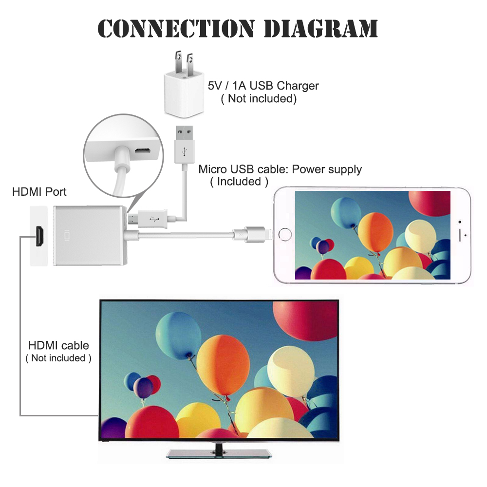 Old Fashioned Hdmi Connection Diagram Composition - Electrical and ...