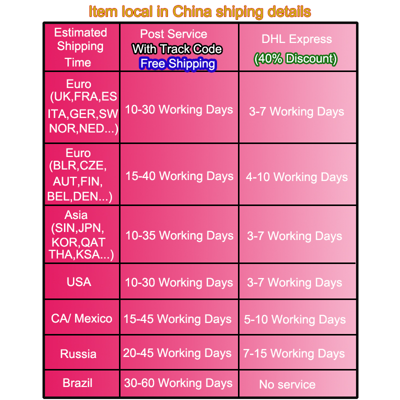 shipping details in China