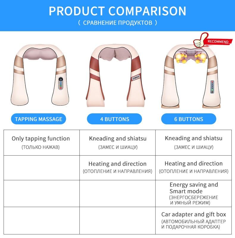 JinKaiRui U Shape Electrical Shiatsu Body Shoulder Neck Massager Back Spa Infrared 4D kneading Massagem Car Home Massager shawl1
