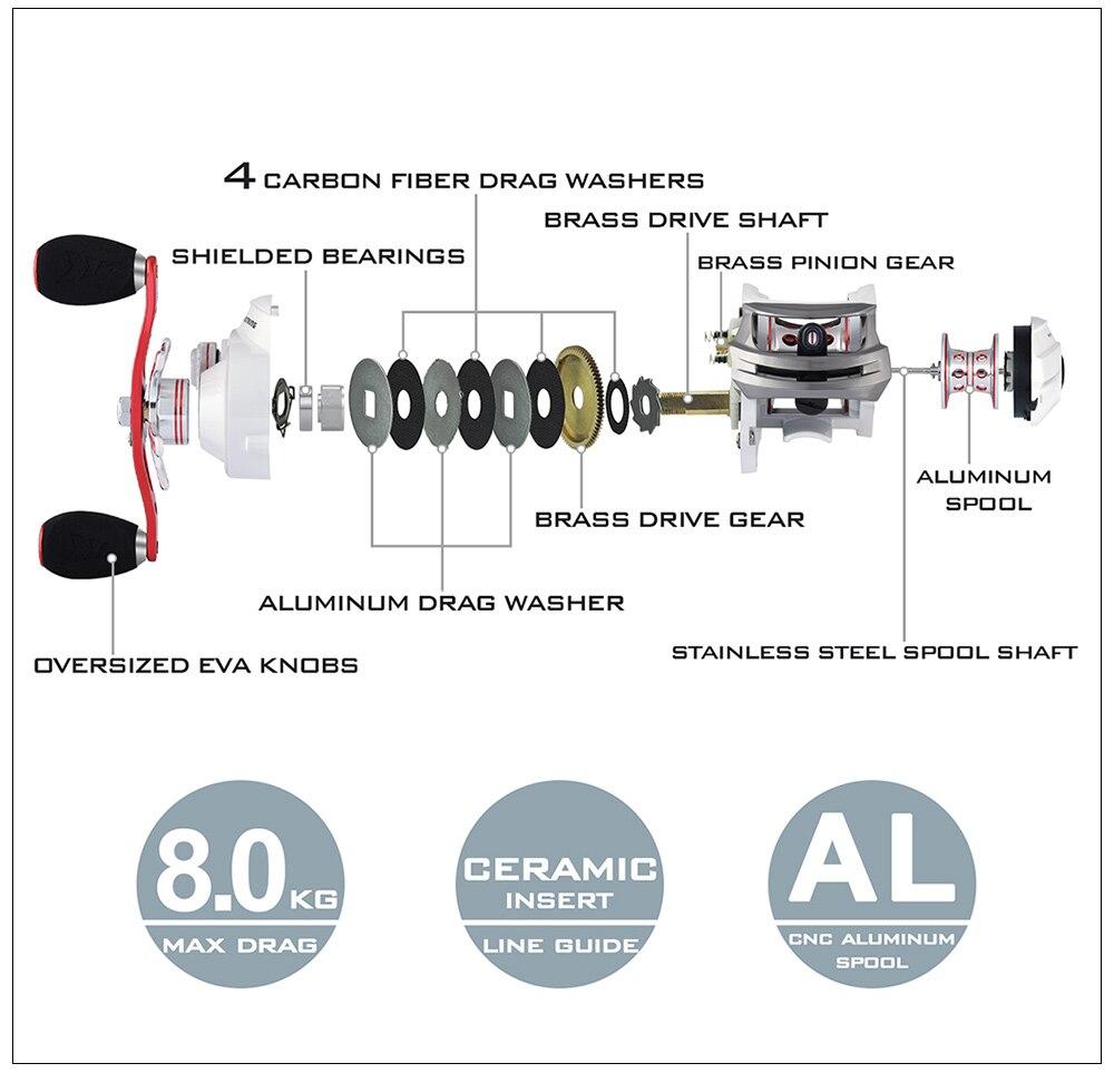 Whitemax PC--Details (9)
