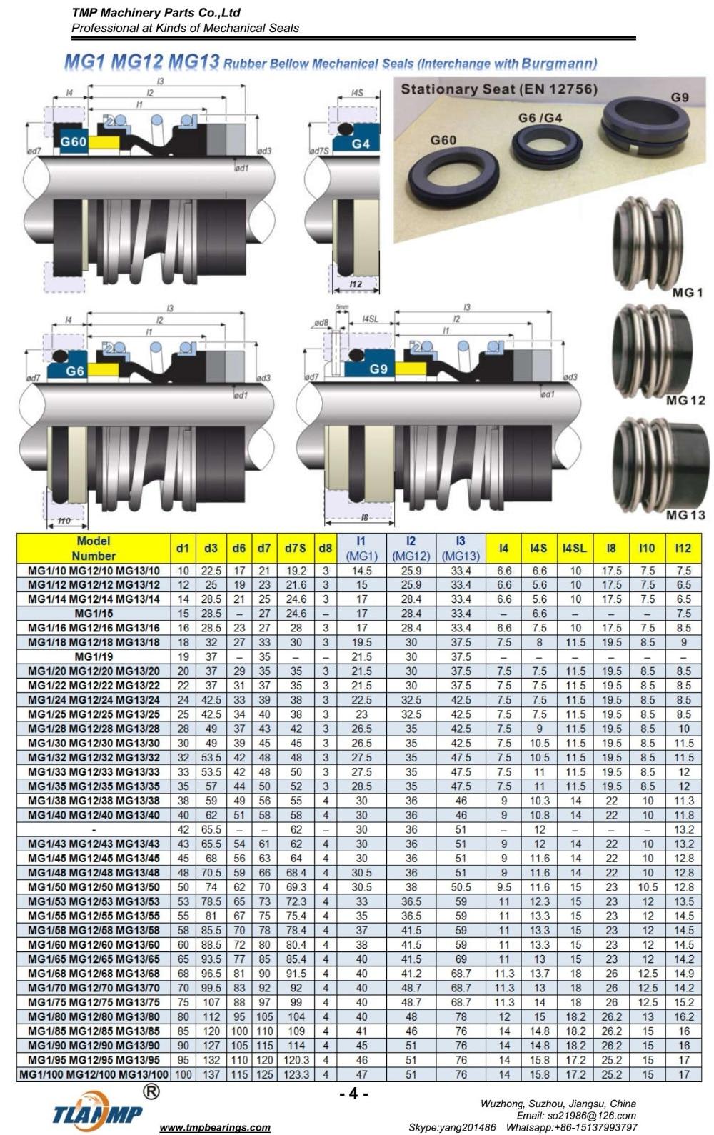 MG12-32 g60, mg12 32-g60 tlanmp burgmann selos