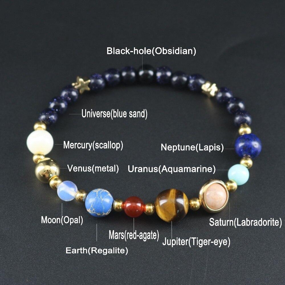solar system bracelet materials - photo #8