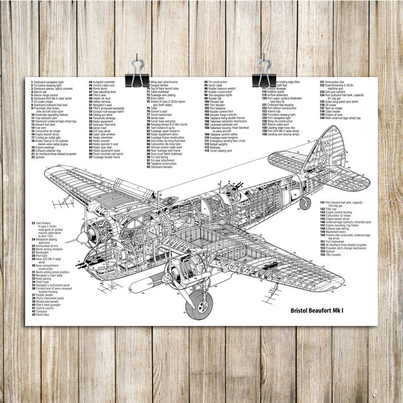 Swell New Arrival Vintage Print Poster Aircraft Engine Structure Diagram Wiring Digital Resources Bemuashebarightsorg