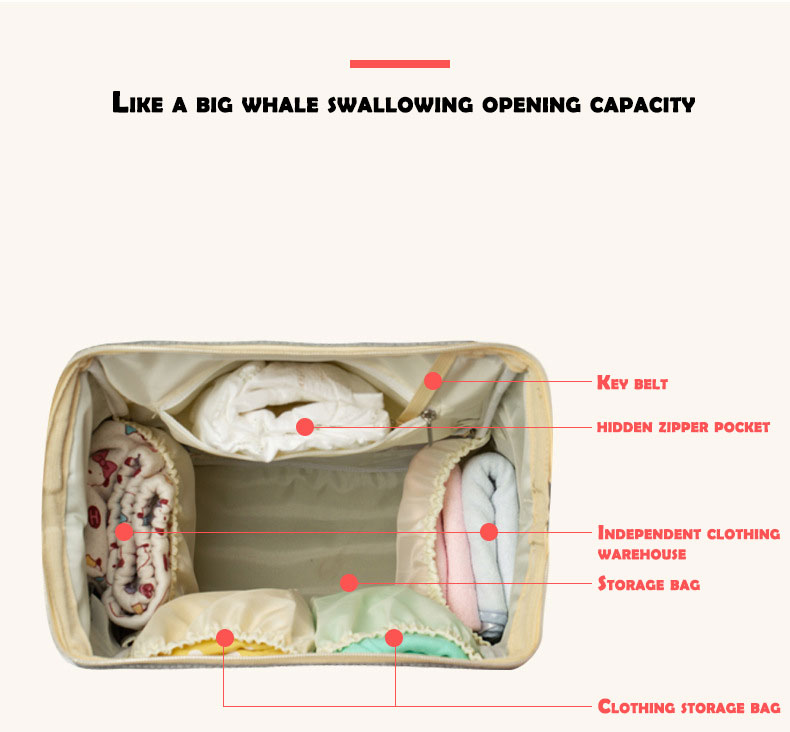 HTB1XYhyd3mH3KVjSZKzq6z2OXXac Fashion Mummy Maternity Nappy Bag Waterproof Diaper Bag With USB Stroller Travel Backpack Multi-pocket Nursing Bag for Baby Care