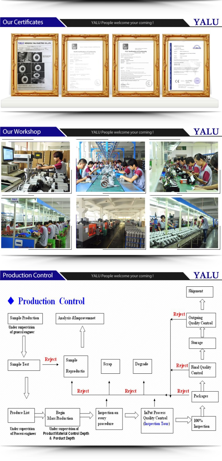 0 (6)certificate workshop product process
