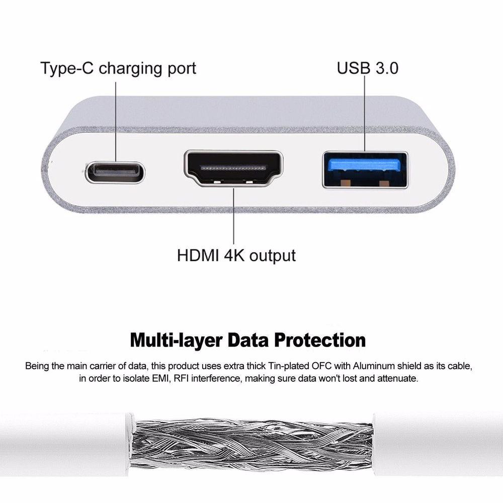 HDMI OTG USB 3.1