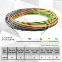 Maximumcatch Weight Forward Perception Floating Fly Fishing Line 90FT 2 3 4 5 6 7 8WT