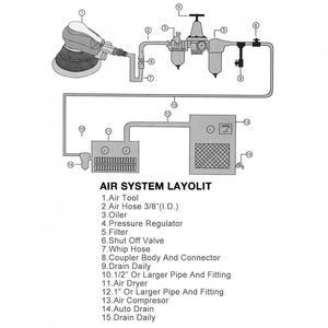 Image 4 - 6 Cal matowa powierzchnia 9000rpm szlifierka pneumatyczna losowa orbitalna z podkładką szlifierską do samochodów polerowanie/szlifowanie/woskowanie