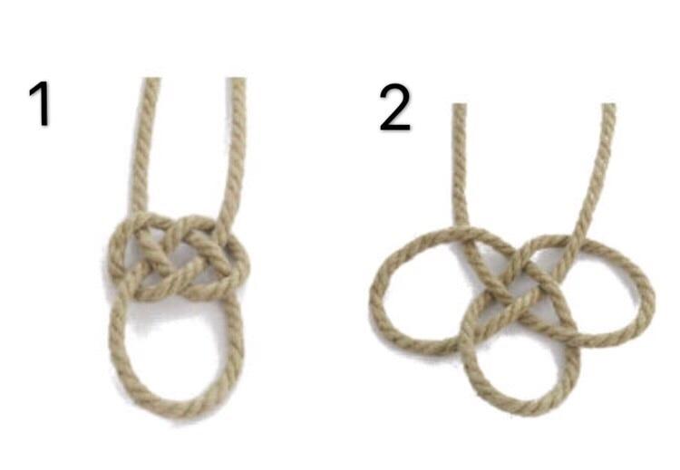 一个基础绳缚:双钱结