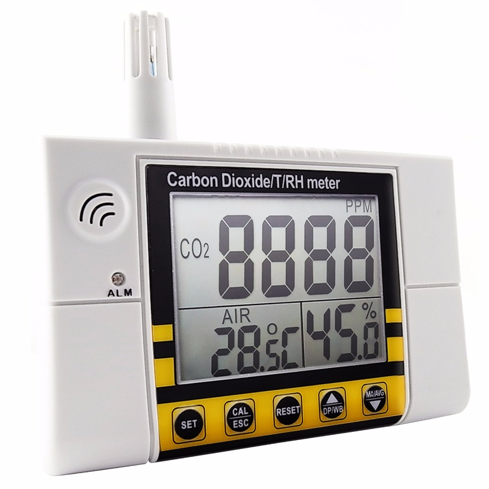Carbon Dioxide Meter CO2 Monitor Indoor Air Quality Temperature RH NDIR Sensor Detector 0~2000ppm Range Plug-In Wall