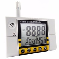 Carbon Dioxide Meter CO2 Monitor Indoor Air Quality Temperature RH NDIR Sensor Detector 0~2000ppm Range Plug In Wall