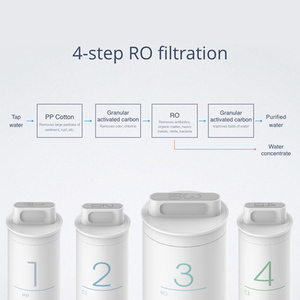 Image 5 - Original Xiaomi Mi Water Purifier Preposition Activated Carbon Filter Smartphone Remote Control Water Filters Home Appliance