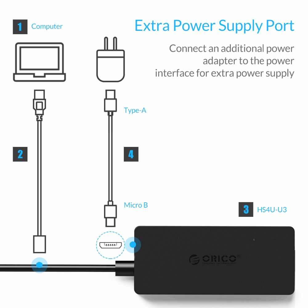 medium resolution of  orico 4 port usb 3 0 hub splitter high speed micro multi hub portable otg usb hub