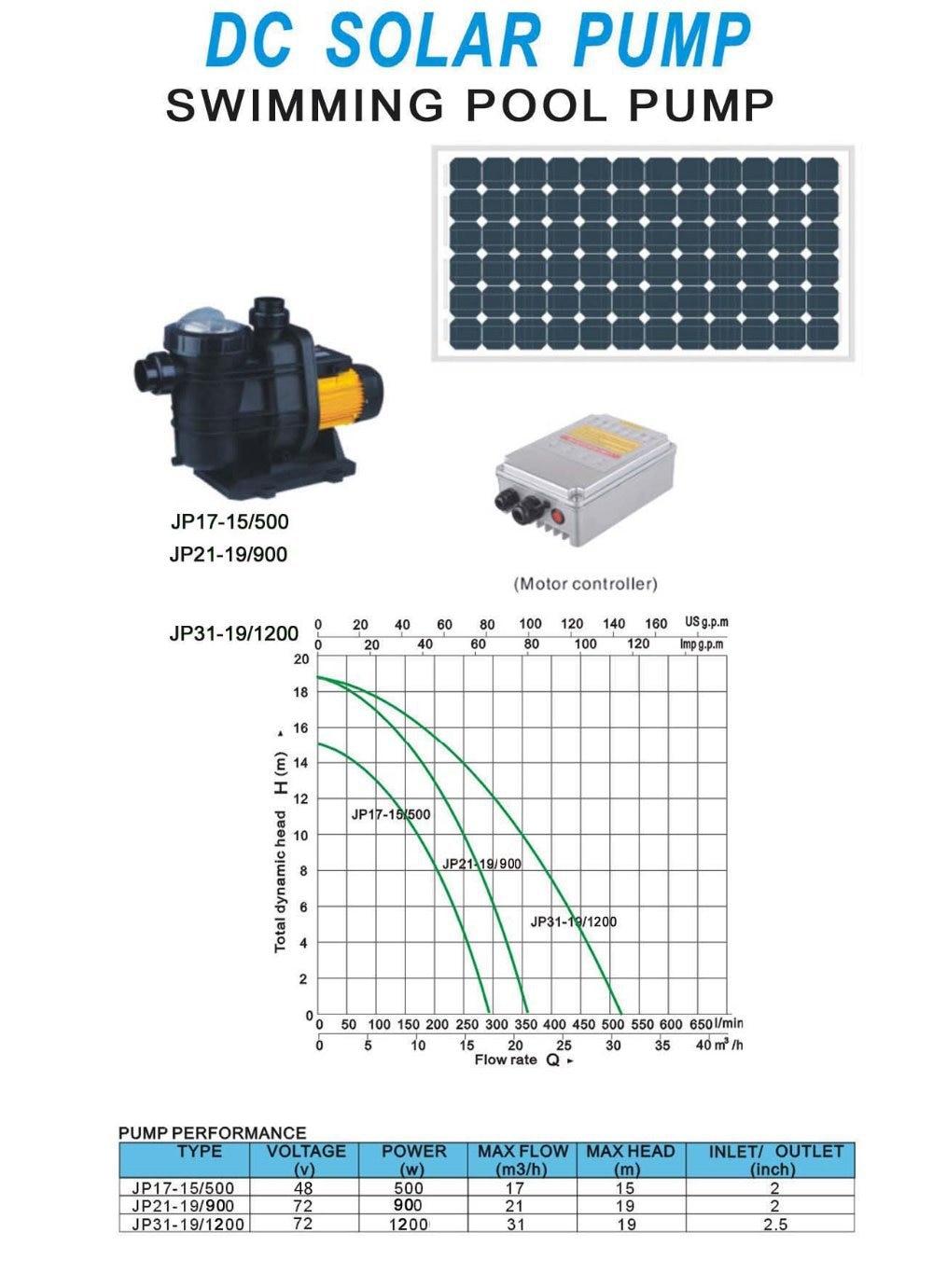 370w Solar DC Swimming Pool Pump,solar powered swimming pool pumps,free shipping,3 years warranty,Model JP13-13/370