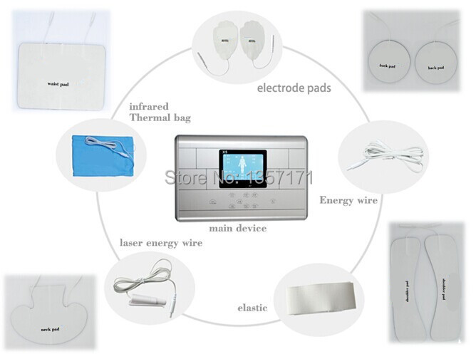 tens machine for management
