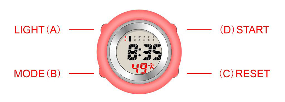 2019 ALK Digital Silicone nurse watch fob pocket watch doctor nurse timepiece brooch lapel Medical Nurse Watch Quartz with Clip 16