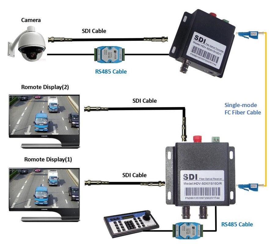 New HD SDI Coaxial Fiber Optic Converter With RS485 Control 20km BNC SDI Fibra Optical Video