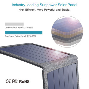 Image 4 - CHOETECH Solar folding Charger 14W USB Output Devices Portable Waterproof Solar Panels for iPad iPhone X XS samsung Smartphones