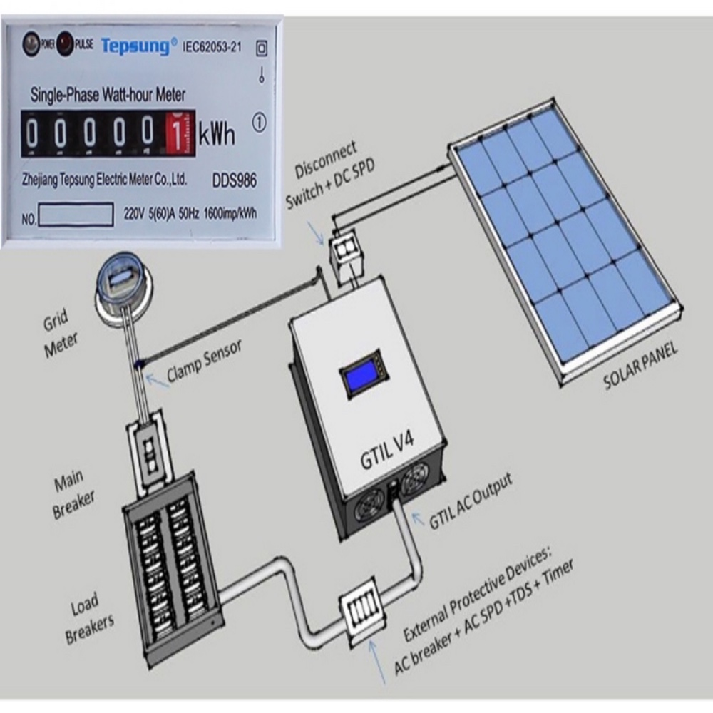 Ships from Spain/Russian 1000W MPPT Solar Grid Tie Inverter with Limiter Sensor Battery Discharge Power DC 22-65V 45-90V AC
