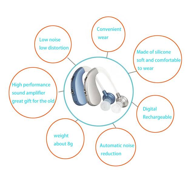 Rechargeable Hearing Aids Sound Amplifiers Wireless Ear Aids for Elderly Adjustable Mini Digital Hearing Aid Electronic CCP001 3