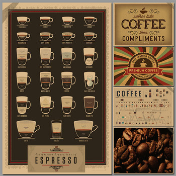 Vintage Retro Proportion of Coffee Paper Poster Coffee Shop Wall Decoration Free shipping p020 circle