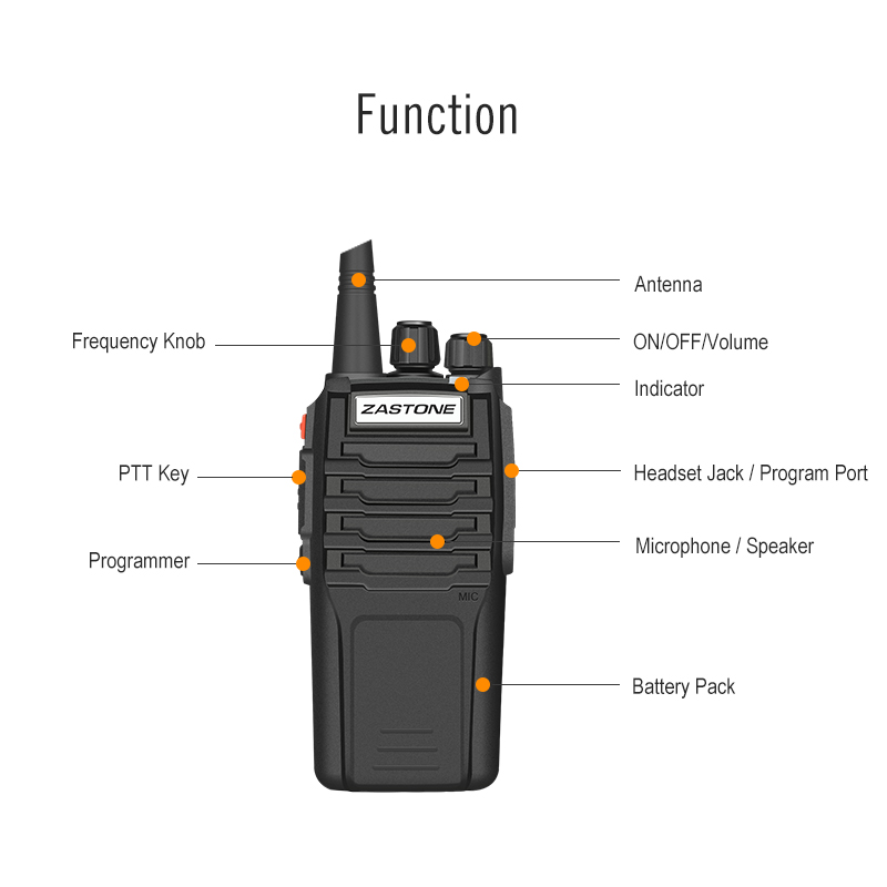 Image 3 - (2pcs)Zastone Walkie Talkie A9 10W Radio Amador UHF 400 480MHz Handheld Transceiver CB Radio Portable Comunicador-in Walkie Talkie from Cellphones & Telecommunications