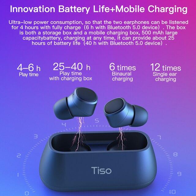 Tiso i4 Bluetooth 5.0 earphones TWS true wireless stereo 3D headphone sports IPX5 waterproof headset with dual microphone 3