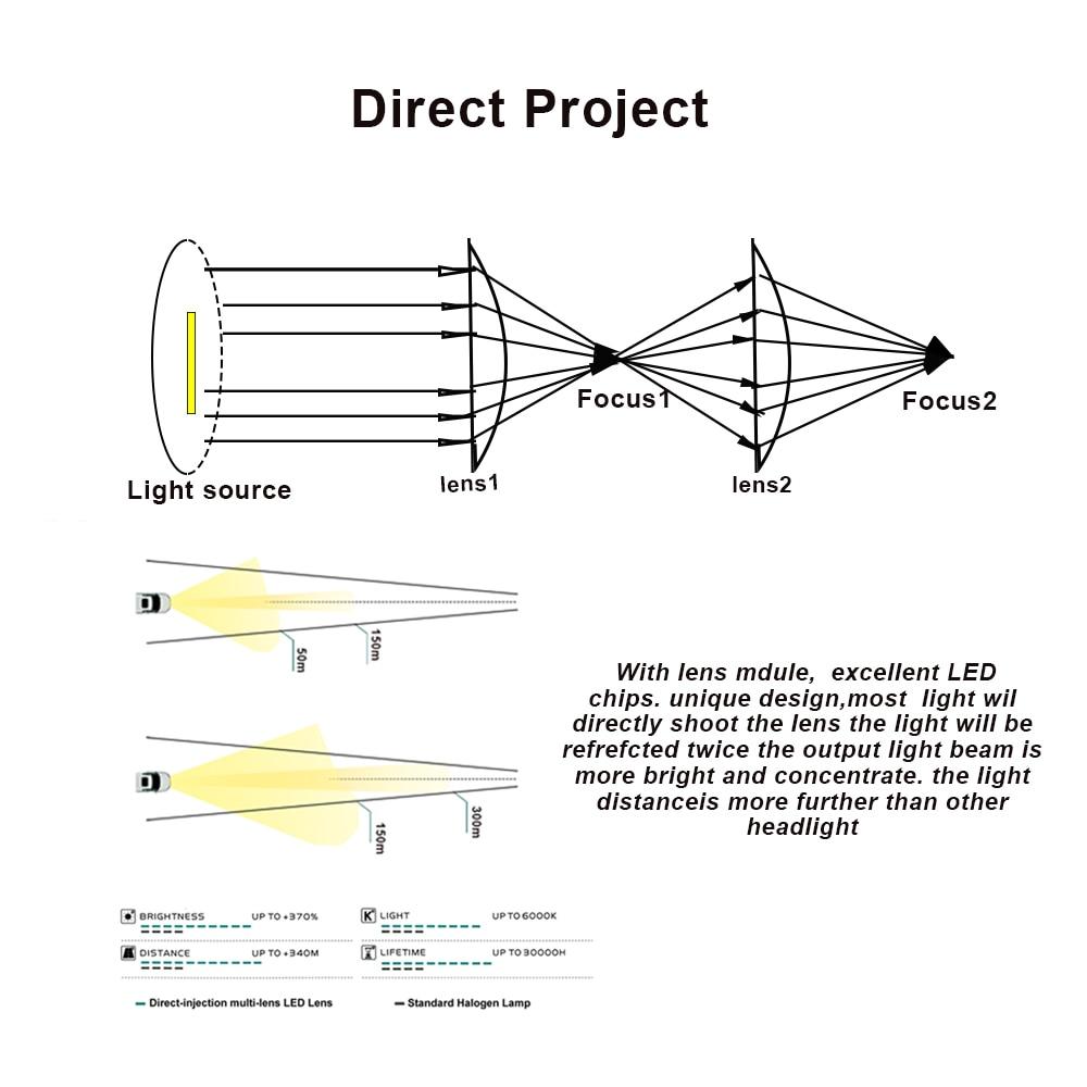 Sanvi 3inches 52W 6000k Car Bi LED Lens Headlight High Power Auto LED Projector Headlight For Car LED Headlight Retrofit Kits