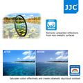 JJC 37 40.5mm 43 46mm 49mm 52mm 55 58mm 62mm 67mm 72mm 77mm 82mm Ultra Slim 9-layer Multi-Coated Circular Polarizing CPL Filter