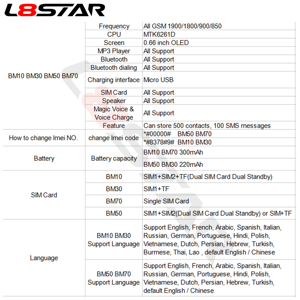US $15 42 32% OFF L8STAR BM10 Wireless Bluetooth Earphone Dialer cellphone  hand free Headset Dual SIM Card Mini Mobile phone Earphone with Mic-in