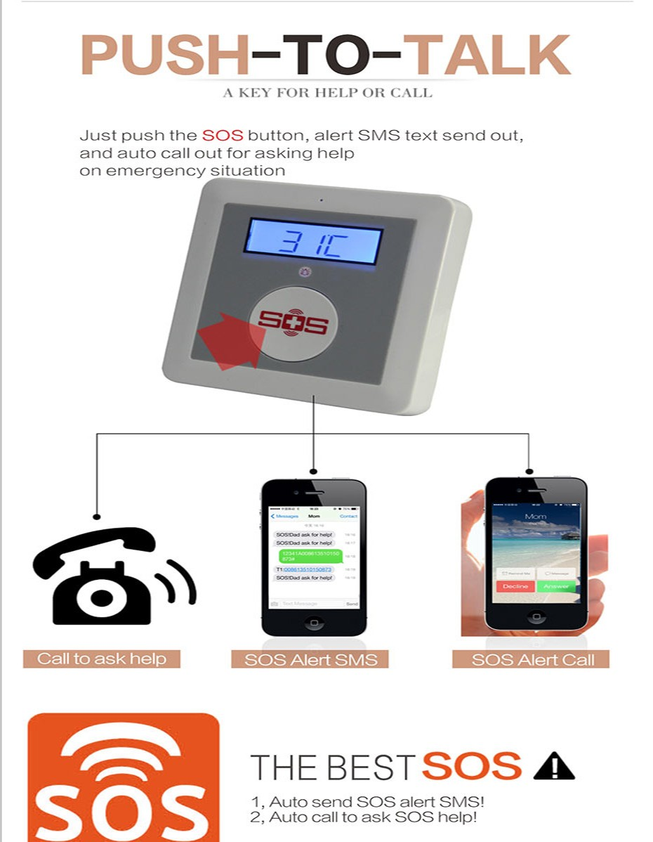 K4-Elderly-Care-Alarm-System-details-700_03