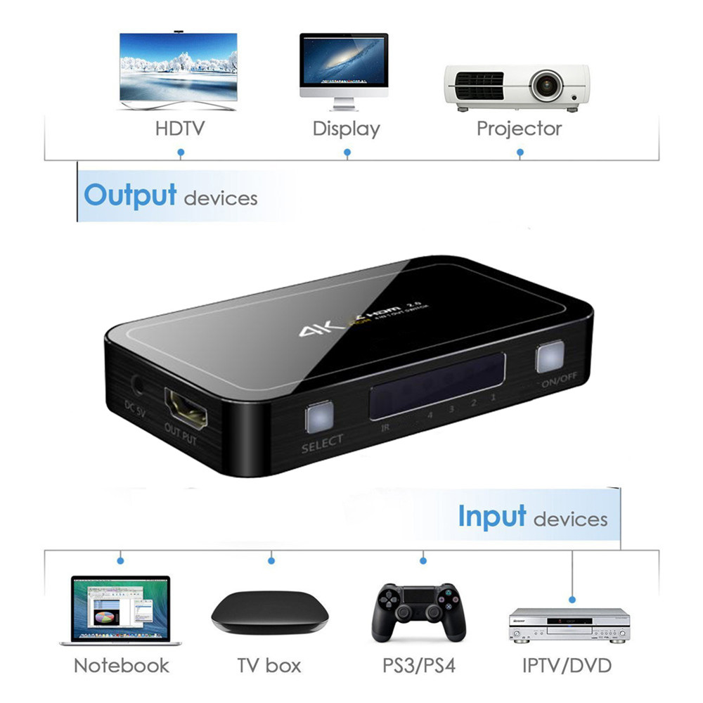 4x1 4K HDMI 2.0 Switch HDR Support HDCP 2.2 Pass Through UHD 4K 60Hz HDMI Switch 2.0 4 Port HDMI Switch HUB Box For PS4 Apple TV