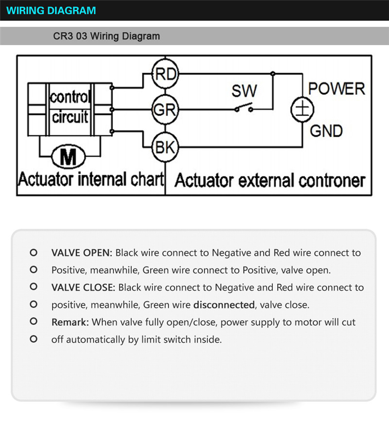 Electric Actuator Valve Wiring Diagram - Diagrams Catalogue on