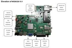 MSD6328 DTV Digital TV Driver Board DVB-T T2 ISDB DTMB DVB-S S2