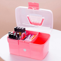 Ручной Настольный ящик для хранения, пластиковые ножницы, ювелирные украшения для макияжа, лак для ногтей, ручка, контейнер для маникюра, че