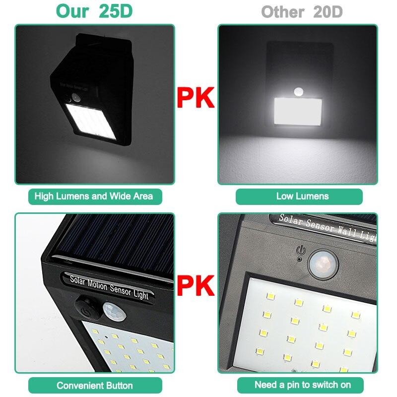 Lâmpadas Solares segurança Using Time : 8 Hours