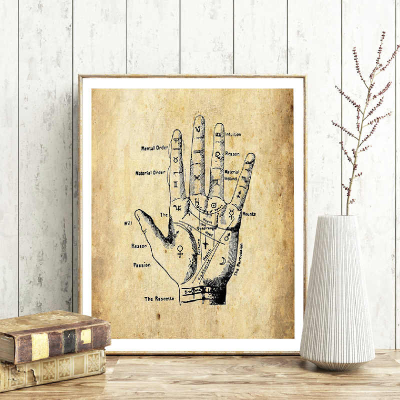 Palmistry Hand Chiromancy Vintage Poster And Print , Fortune Telling Palm Reading Canvas Painting Wall Art Picture Home Decor